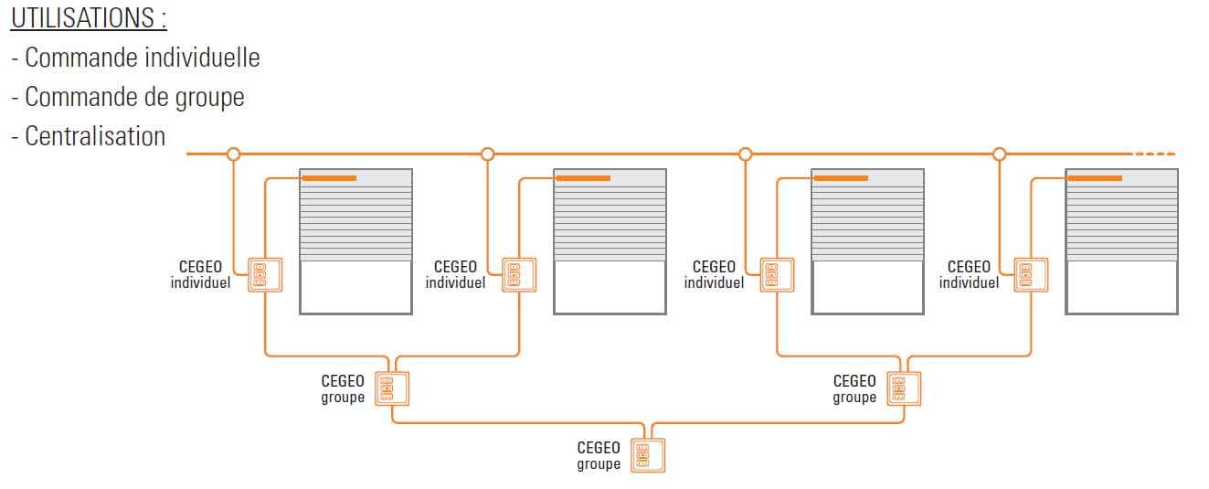 Interupteur cegeo simu bus filaire groupe 100 volet roulant - Centralisation volet roulant filaire ...